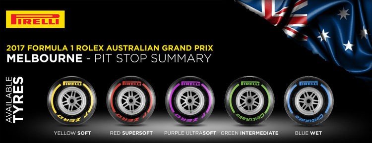 Photo of Review Pirelli Grande Prêmio da Austrália de Fórmula 1 de 2017